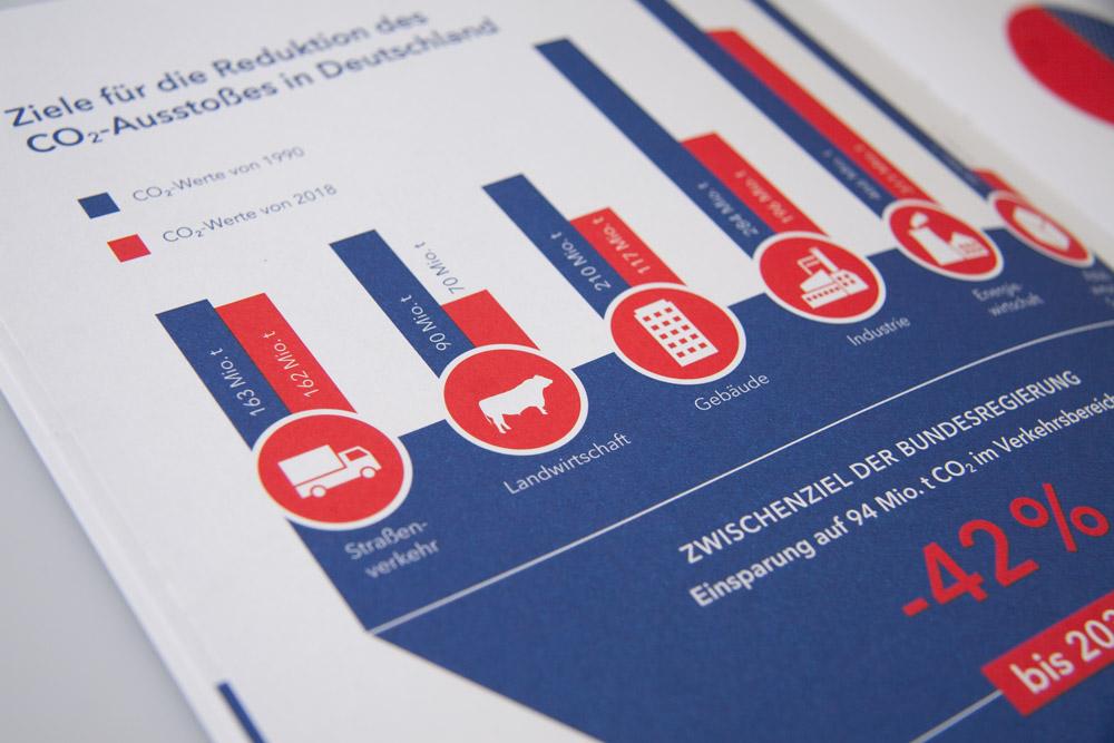 elisa ehighway broschüre infografic